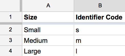"Spreadsheet with 2 columns. The words ""small, medium, large"" are in the first column, and the corresponding abbreviations ""s, m, l"" are in the second column"